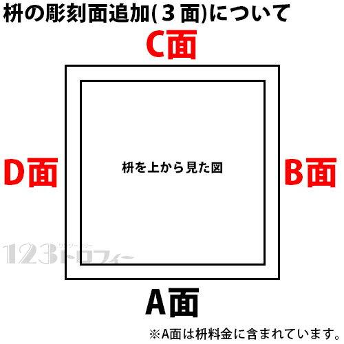 一合枡 彫刻面追加(3面)セルフデザインコース用