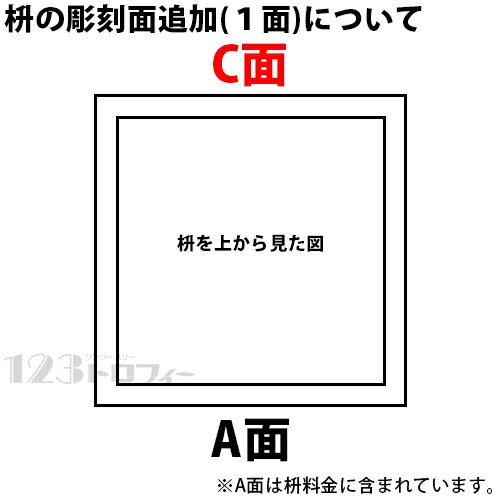 一合枡 彫刻面追加(1面)セルフデザインコース用