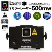 超小型レーザー