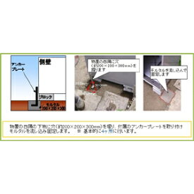転倒防止作業券(11000円)