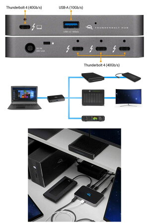 【クーポン有】 【国内正規品】 OWC Thunderbolt Hub 独立型デイジーチェーンx3 / Thunderbolt 4 x4 / USB-A x1 / 4K-8K接続 / 60W給電 # OWCTB4HUB5P  オーダブリュシー  (サンダーボルト ハブ)