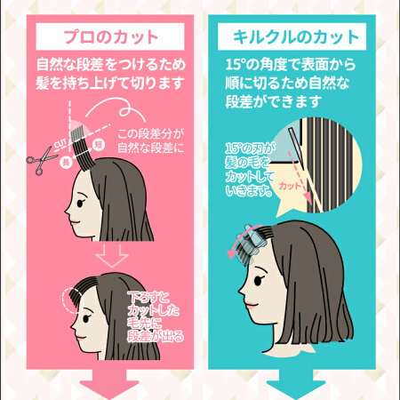 kirukuru前髪セルフカッターヘセルフカットセットすきバサミ&コーム送料無料ヘアカットセルフハサミ便利グッズ送料無料