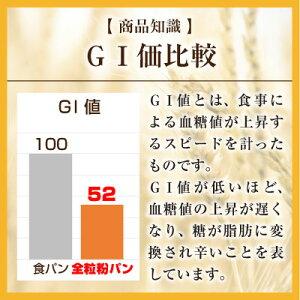 GI値比較