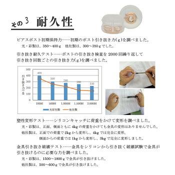 ピアスキャッチシリコンキャッチ送料無料【ペア販売2個】日本製シリコン樹脂落ちないダブルロックニッケルフリーアレルギーフリータル型筒型シルバーSV925つけやすいおしゃれSサイズMサイズハンドメイドアクセサリーパーツ付け替え部品素材