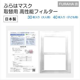 マスクフィルター (30枚入り・40枚入り) 日本製 マスクシート 不織布 フィルター 布マスク用 FURAHA ふらは マスク フィルター 飛沫防止 ウィルス対策 PM2.5対策マスク 0.1ミクロン捕集 高機能マスクフィルタ ホワイトビューティー