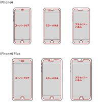 【処分セール】iPhone6Plus用ガラスパネル(ミラーパネル)&「iFinger」セットMS-I6PG9H-MR-F(sb)【メール便可】-画像3