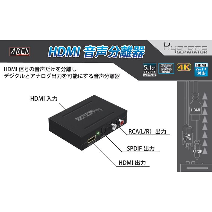 kyo-ons SEPARATOR HDMI 音声分離機 AREA RED SD-HDSPRL