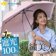 【solshade003】solshade003ソルシェードブルードット晴雨兼用日傘