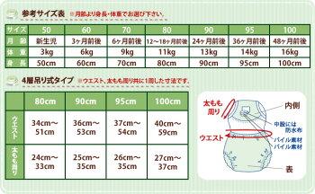 トイレトレーニング初期〜中期向けドット&アップルプリント6層吊り式2枚組90cm95cmトレパン女の子トイトレパンツ下着