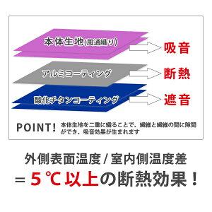 特殊加工の完全遮光生地使用カーテン「Shizuka」×昼夜目隠しミラーレースカーテンセット4枚セット