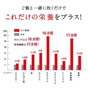 7日連続デイリー総合1位!金賞受賞!