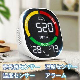 二酸化炭素濃度測定器 CO2センサー 二酸化炭素濃度計 USB給電/充電式 二酸化炭素 濃度 測定器 警報アラーム NDIR方式 高精度センサー 温度湿度検知機能 デジタルデスプレイー 4000~5000測定範囲 ホワイト