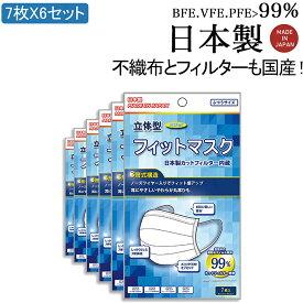 補助金対象 日本製 不織布マスク 息らく型 カケンテスト済 当日発送 在庫あり 白 使い捨て マスク 三層タイプ ウィルス飛沫 花粉対策 風邪対策 快適 クリーン 42枚 送料無料