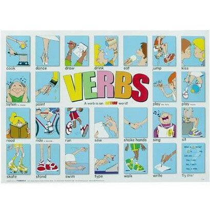 アクション・ヴァ-ブ・ポスター Action Verb Poster