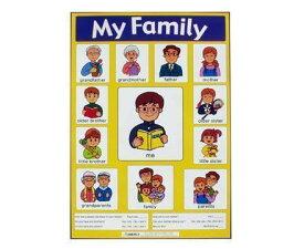 【幼児・小学生・中学生にオススメ 英語教材】ファミリー・ポスター Family Poster