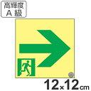 楽天市場 業務用品 施設用品 業務用備品 標識板 避難 誘導標識板 リビングート 楽天市場店