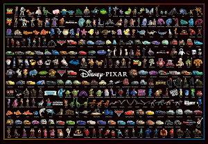 ディズニー1000ピース ディズニー/ピクサー キャラクター大集合(51x73.5cm)(D-1000-036)【ディズニーパズル】