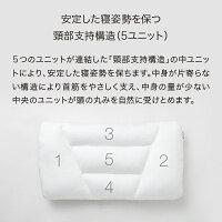 花粉プロテクトピロー詳細説明05