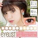 Eyelist main