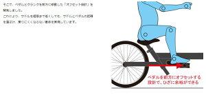 【クリスマスプレゼント】ピープルじてんしゃ14インチかじとり式アクアマリン子供自転車14インチpeople幼児用自転車