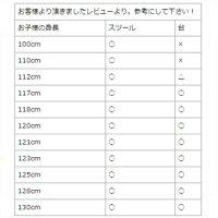 【ポイント2倍】【レビュー件数190件当社No1!】