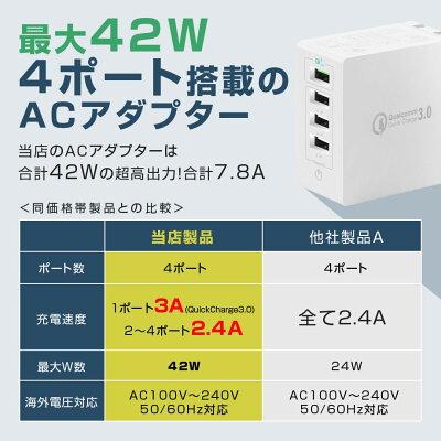 4ポートUSBコンセントスマホ急速充電器ACアダプターiPhoneQC3.0アンドロイドアイフォンiPadGalaxyXperiaQualCommQuickCharge3.04台同時充電