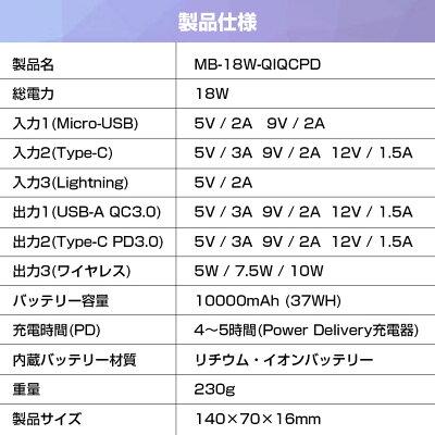 モバイルバッテリーiPhoneUSBPDGalaxyQC3.0Qiワイヤレス充電10W7.5W急速充電大容量10000mAh軽量タイプCUSB-CType-CAndroidXperiaGalaxyHuaweiアイフォンエクスペリア