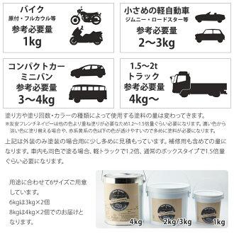Dippin'Paint水性車用塗料「CarPaint」1kg