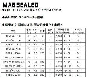 【予約商品・納期9月】ダイワ15ルビアス1003[DAIWALUVIAS1003]