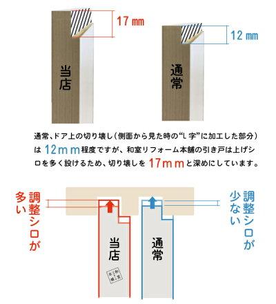 引き戸上部(上の溝に入る部分)の加工は(深め)です。