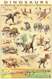ポスター 恐竜 PP-30728