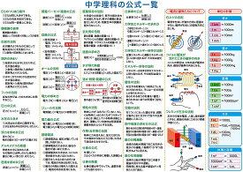 お風呂学習ポスター 受験教材 (理科公式一覧表(大 60×42cm))
