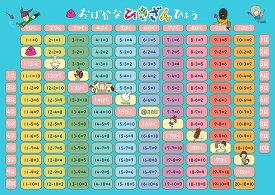 お風呂学習ポスター 算数 (引き算(大 60×42cm))