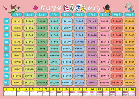 お風呂学習ポスター 算数 (足し算(大 60×42cm))