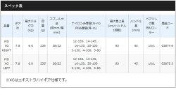 シマノ/アンタレスDCMD/2018年モデル