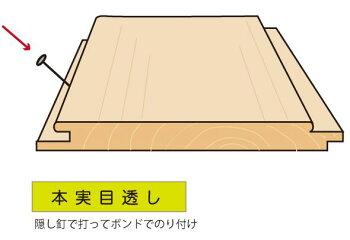 杉無節羽目板内装建材10×87×96015枚入り1束腰壁板日曜大工DIYに