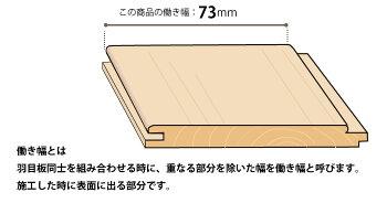杉羽目板無節10×73×198520枚入り1束本実目透し加工壁板木材板日曜大工DIYに(sm-10-73-l-me)
