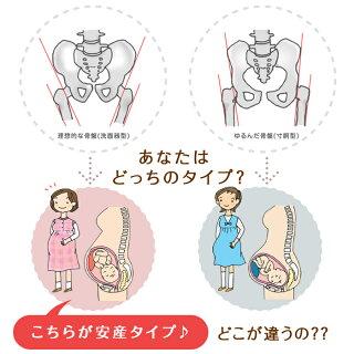 トコちゃんベルト2(Mサイズ)【送料無料】【8AMまで当日出荷】腰痛、妊娠産前産後の骨盤のゆるみ・歪みの矯正に。産後の体系戻し、ダイエットも、とこちゃんベルト2【楽ギフ_包装選択】
