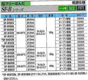 鉛フリーはんだ 400g 太洋電機産業 SF-B4012