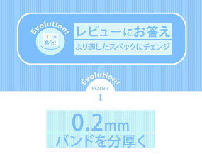 マットレスバンドMB0022台用マットレスのズレを防ぐ