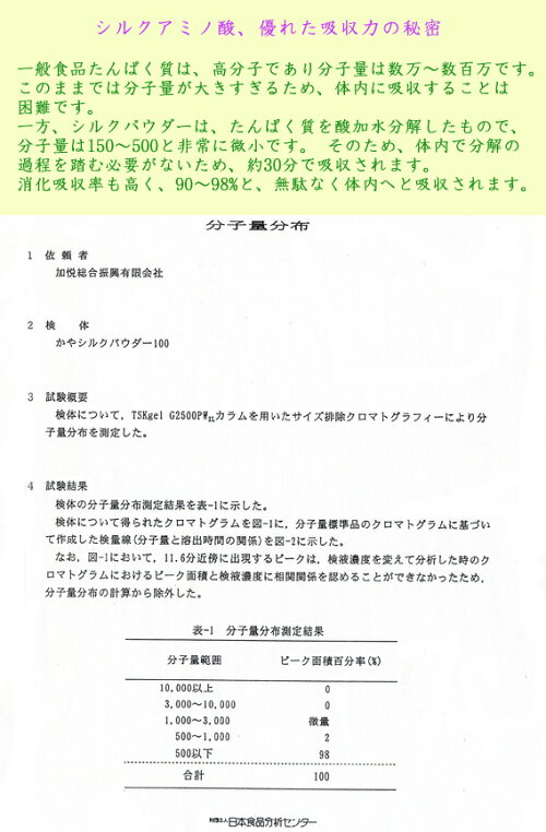シルクアミノ酸健康補助食品シルクペプチド顆粒スティック3300mg×30本セット【バニラ味】シルクパウダー100%使用ネット100g引き締まった体を保つ必須アミノ酸BCAAプロティンサプリメント。京都日本製/送料無料/毒出し/
