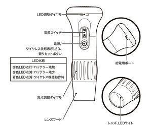 【送料無料/ポイント10倍/メーカー直販】ミヨシ(MCO)スマホ、タブレットと接続して使えるワイヤレスデジタル顕微鏡UK-04【10P03Dec16】【smtb-u】【送料込み】
