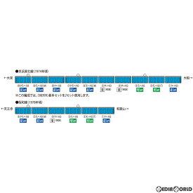 【予約安心発送】[RWM]98400 国鉄 103系通勤電車(初期型非冷房車・スカイブルー) 増結セット(2両)(動力無し) Nゲージ 鉄道模型 TOMIX(トミックス)(2020年12月)