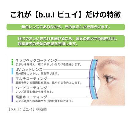眼の疲れを和らげる!眼精疲労予防レンズビュイ【BUI】セットV1006超弾性樹脂【パソコン作業に最適】