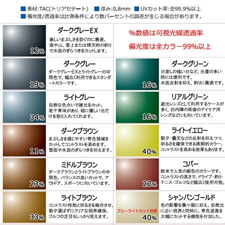 【新型】前掛けタイプの偏光サングラス【シーザーフリップ2】