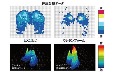 長距離ツーリングも(お尻)快適!EFFEXGEL-ZABRゲル内臓クッションゲルザブREHZ3136