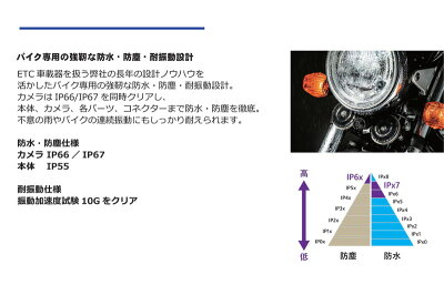 """もしもの事故に安心して頼れる、風雨や振動に強い強靭設計の""""防水×防塵""""二輪車専用ドライブレコーダー【EDR-11】""""EDRシリーズ/エントリーモデル""""本体別体式1カメラ(microSDHCclass1016GBを同梱)MITUBA/ミツバサンコーワ"""