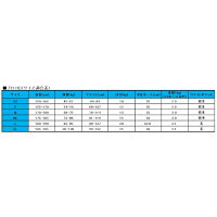 【アクアラング】AQUALUNGPROHDBC(プロHDBC)+レギュマイクロンACDレギュレーターダイビング重器材4点セット