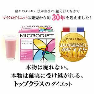 マイクロダイエット歴史