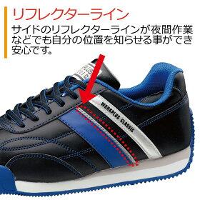 安全作業靴【送料無料】ミドリ安全男女兼用軽量樹脂先芯スニーカーワークプラスクラシックWPC111ホワイト×ブルー